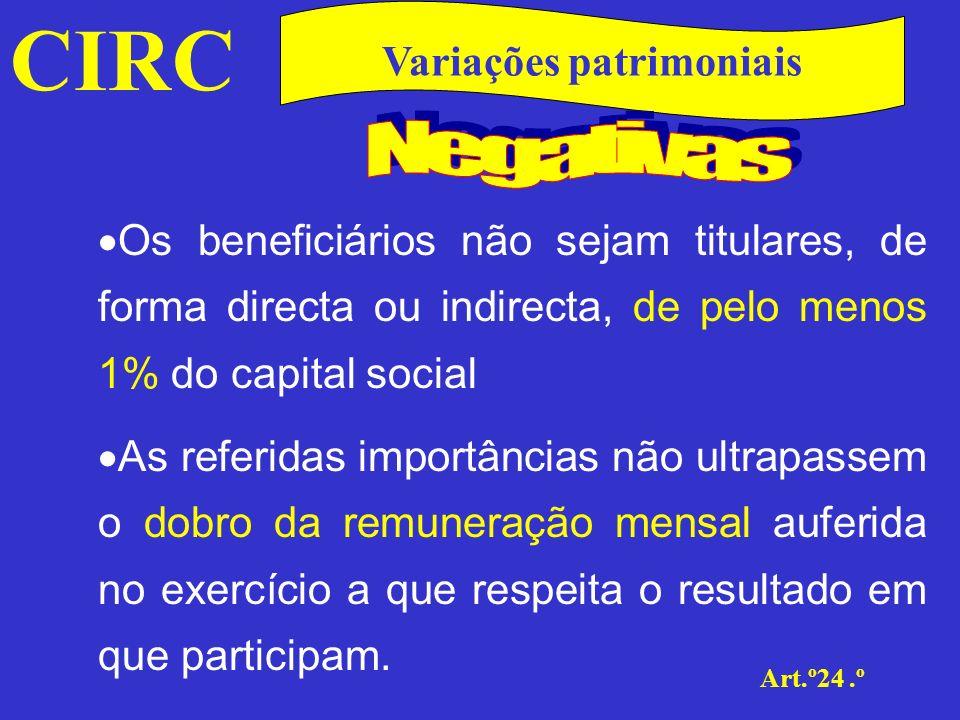 CIRC Art.º24.º Variações patrimoniais No caso de ultrapassarem o limite referido na alínea b), a parte excedentária será assimilada, para efeitos de tributação, a lucros distribuídos (n.º 3 do art.º 24.º).