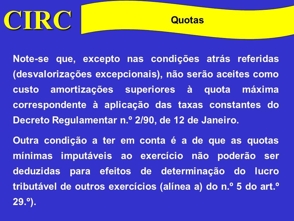 CIRC Quotas Exemplo de variação de quotas