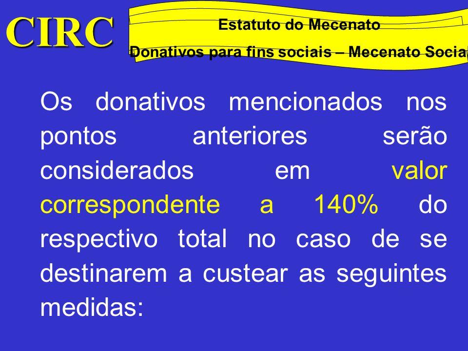 CIRC Conceitos Método das quotas degressivas Estatuto do Mecenato Donativos para fins sociais – Mecenato Social Apoio à infância ou à terceira idade; Apoio e tratamento de toxicodependentes ou de doentes com sida, com cancro ou diabéticos;
