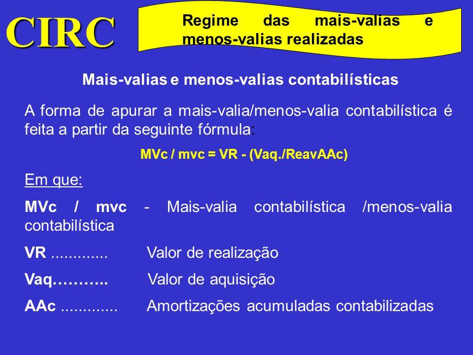 CIRC Regime das mais-valias e menos-valias realizadas Mais-valias e Menos-valias fiscais A mais-valia/menos-valia fiscal é obtida a partir da seguinte fórmula: MVf / mvf = VR - (Vaq - Aac)xCoef.