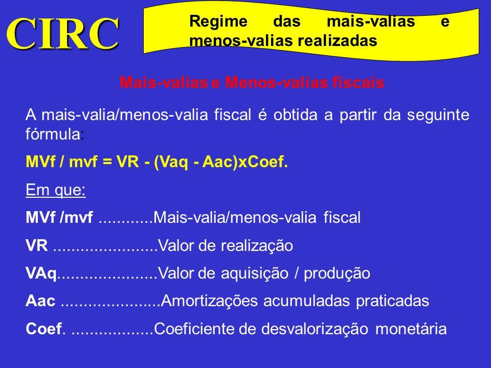 CIRC Regime das mais-valias e menos-valias realizadas Coeficiente de desvalorização monetária O coeficiente de correcção monetária é aplicado ao valor resultante do valor de aquisição deduzido das amortizações acumuladas (Vaq - Aac) sempre que à data da realização tenham decorrido pelo menos dois anos contados a partir da data de aquisição do bem (art.º 44.º).