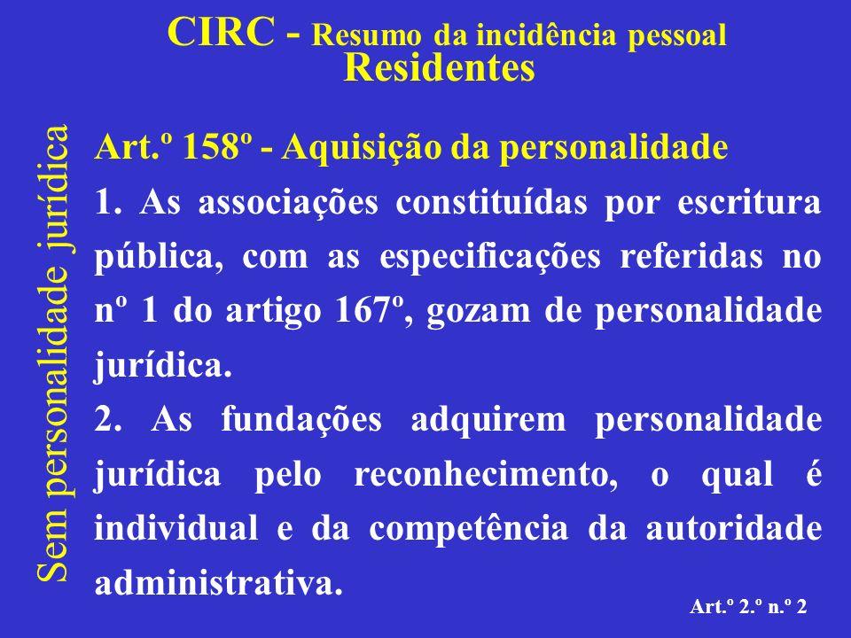 CIRC - Resumo da incidência pessoal Residentes Sem personalidade jurídica Art.º 2.º n.º 2 Art.º 195º - Organização e administração 1.