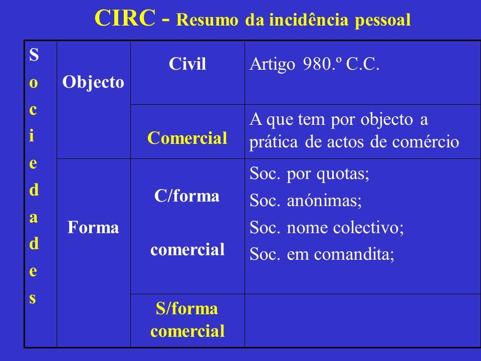 CIRC - Resumo da incidência pessoal Art.º 230.º Art.º 230.º - Empresas comerciais Haver-se-ão por comerciais as empresas, singulares ou colectivas, que se propuserem: