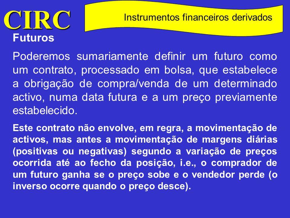 CIRC C Instrumentos financeiros derivados Opções A opção é um instrumento financeiro que dá ao seu detentor o direito (mas não a obrigação) de comprar ou vender um determinado activo, num certo período de tempo, a um preço previamente estabelecido.