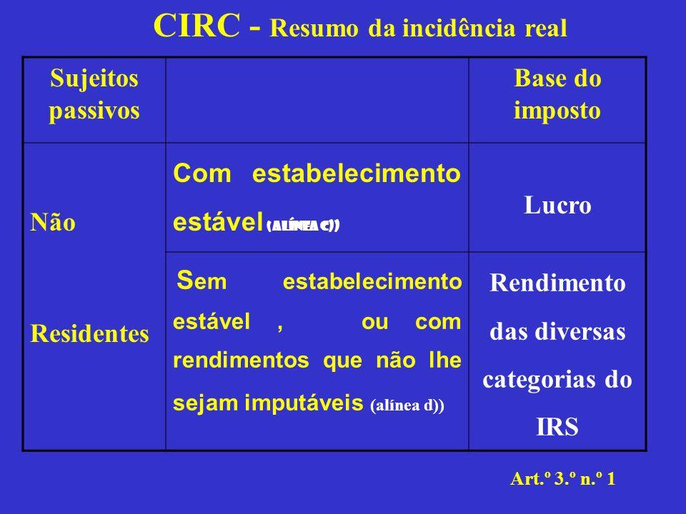CIRC - Resumo da incidência real Art.º 3.º n.º 2 LUCRO Consiste na diferença entre os valores do património líquido no fim e no início do período de tributação, com as correcções estabelecidas no CIRC.