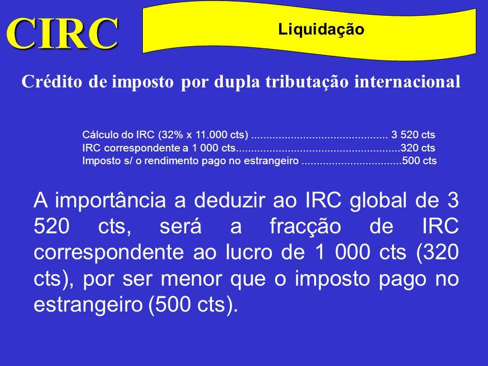 CIRC C Deduções à colecta Pagamento especial por conta A dedução a que se refere a alínea e) do n.º 2 do artigo 83.º é efectuada ao montante apurado na declaração a que se refere o artigo 112.º do próprio exercício a que respeita ou, se insuficiente, até ao quarto exercício seguinte, depois de efectuadas as deduções referidas nas alíneas a) a d) do n.º 2 e com observância do n.º 7, ambos do artigo 83.º