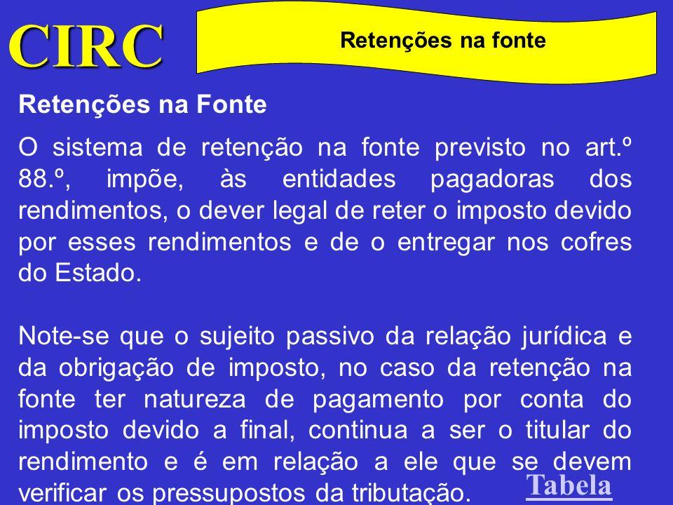 CIRC C Retenções na fonte Dispensa de Retenção na Fonte Não existe obrigação de efectuar a retenção na fonte de IRC, nos termos do art.º 90º do CIRC, quando este tenha a natureza de imposto por conta, nos seguintes casos:.
