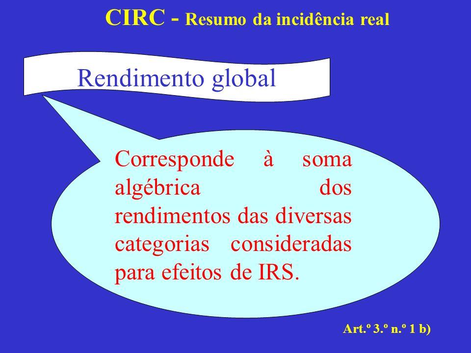 CIRC - Resumo da incidência real Art.º 3.º n.º 1 c) Estabelecimento estável O IRC incide sobre o LUCRO imputável a esse estabelecimento estável.