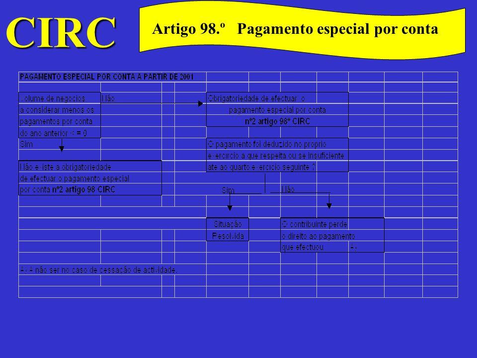 CIRC C