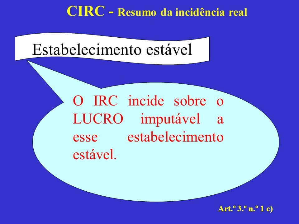 CIRC - Resumo da incidência real Art.º 3.º n.º 1 d) Sem estabelecimento estável O IRC incide sobre o rendimento das diversas categorias consideradas individualmente para efeitos de IRS.
