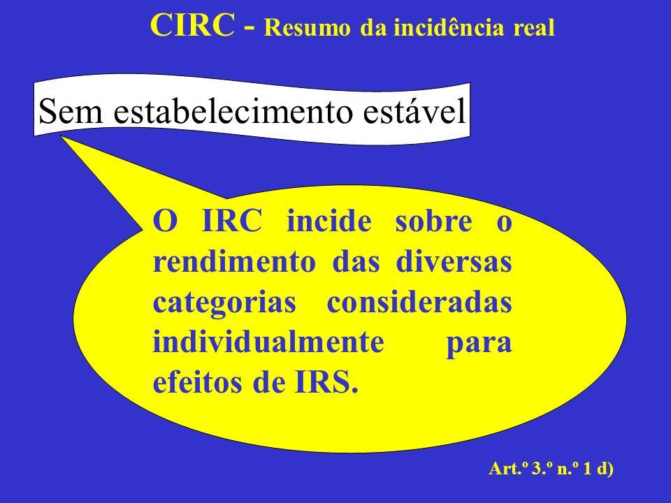 CIRC Extensão da obrigação de imposto Relativamente às pessoas colectivas e outras entidades com sede ou direcção efectiva em território português, o IRC incide sobre a totalidade dos seus rendimentos, incluindo os obtidos fora desse território.