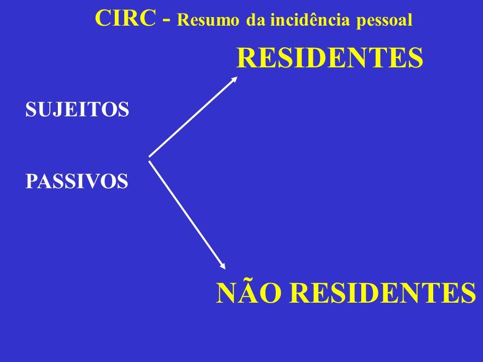 CIRC - Resumo da incidência pessoal Residentes Consideram-se como tal as pessoas colectivas e outras entidades que tenham a sede ou a direcção efectiva em território português.