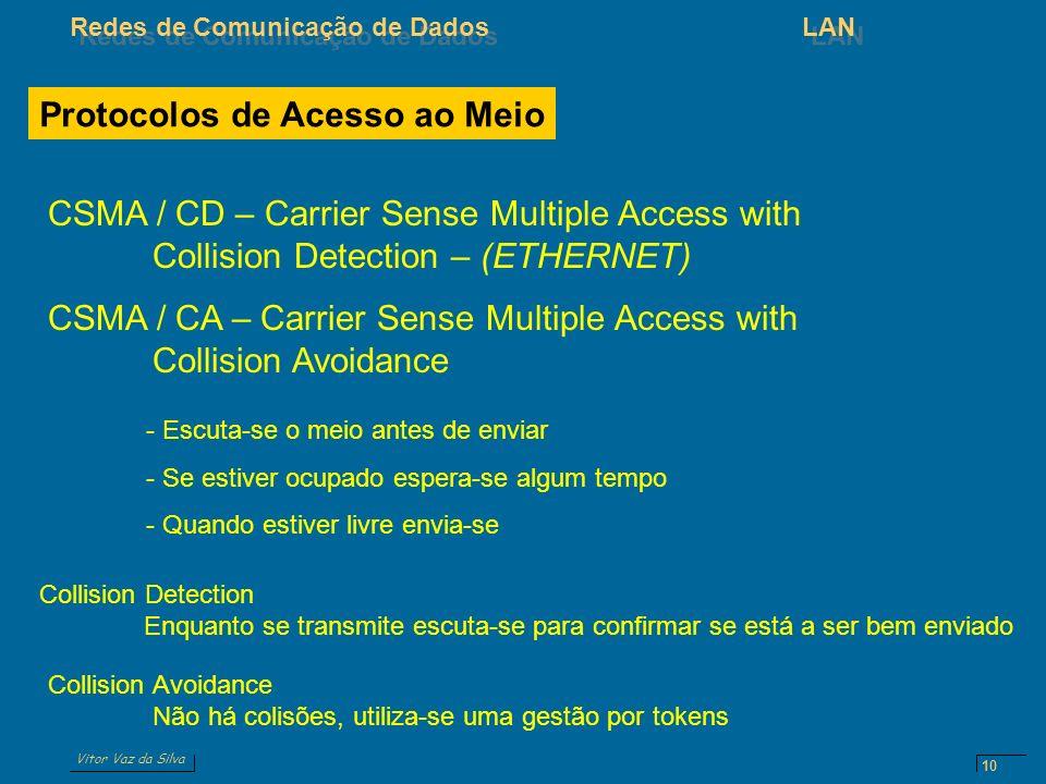 Vitor Vaz da Silva Redes de Comunicação de DadosLAN 10 Protocolos de Acesso ao Meio CSMA / CD – Carrier Sense Multiple Access with Collision Detection