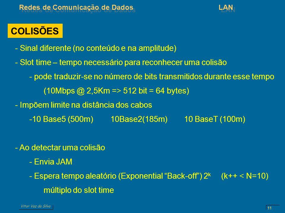 Vitor Vaz da Silva Redes de Comunicação de DadosLAN 11 COLISÕES - Sinal diferente (no conteúdo e na amplitude) - Slot time – tempo necessário para reconhecer uma colisão - pode traduzir-se no número de bits transmitidos durante esse tempo (10Mbps @ 2,5Km => 512 bit = 64 bytes) - Impõem limite na distância dos cabos -10 Base5 (500m) 10Base2(185m) 10 BaseT (100m) - Ao detectar uma colisão - Envia JAM - Espera tempo aleatório (Exponential Back-off) 2 k (k++ < N=10) múltiplo do slot time