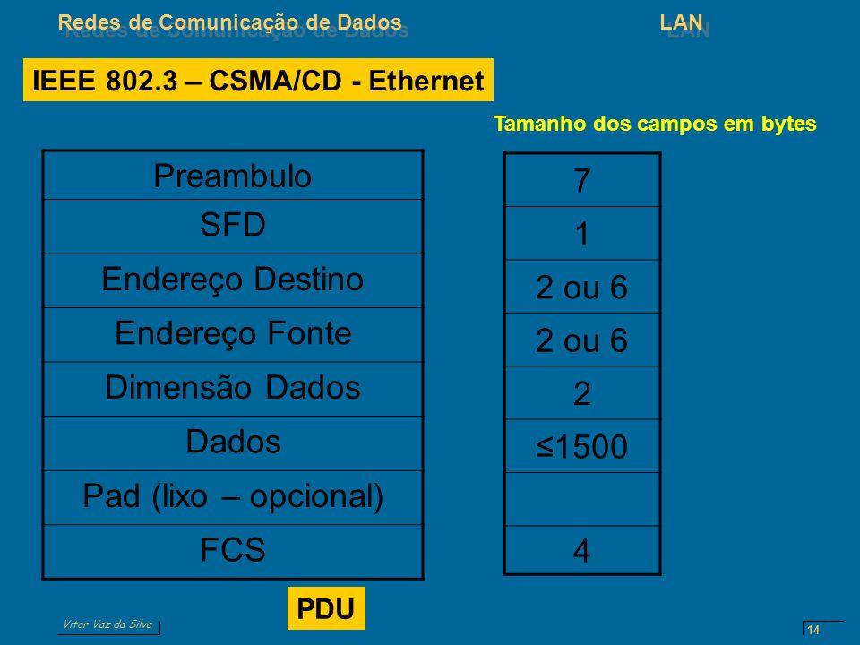 Vitor Vaz da Silva Redes de Comunicação de DadosLAN 14 IEEE 802.3 – CSMA/CD - Ethernet Preambulo SFD Endereço Destino Endereço Fonte Dimensão Dados Dados Pad (lixo – opcional) FCS PDU 7 1 2 ou 6 2 1500 4 Tamanho dos campos em bytes