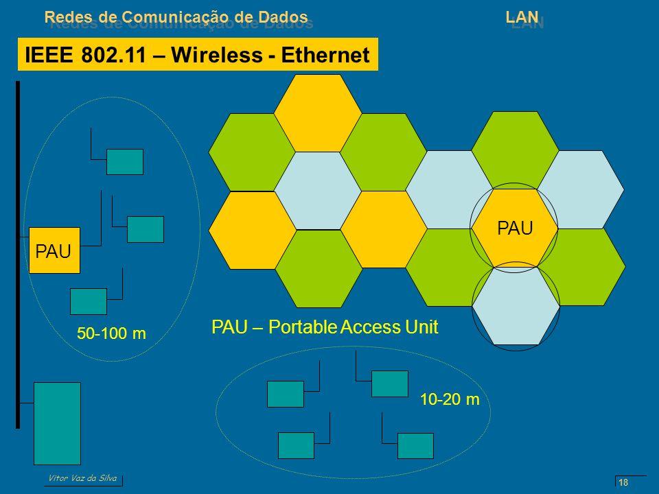 Vitor Vaz da Silva Redes de Comunicação de DadosLAN 18 10-20 m IEEE 802.11 – Wireless - Ethernet 50-100 m PAU PAU – Portable Access Unit