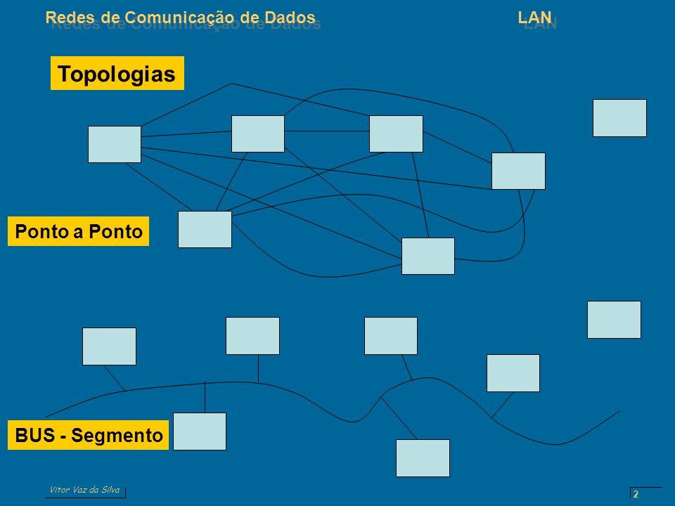 Vitor Vaz da Silva Redes de Comunicação de DadosLAN 2 Ponto a Ponto Topologias BUS - Segmento