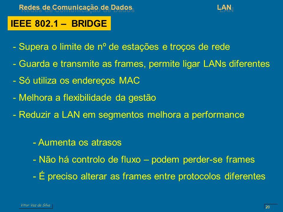 Vitor Vaz da Silva Redes de Comunicação de DadosLAN 20 IEEE 802.1 – BRIDGE - Supera o limite de nº de estações e troços de rede - Guarda e transmite as frames, permite ligar LANs diferentes - Só utiliza os endereços MAC - Melhora a flexibilidade da gestão - Reduzir a LAN em segmentos melhora a performance - Aumenta os atrasos - Não há controlo de fluxo – podem perder-se frames - É preciso alterar as frames entre protocolos diferentes