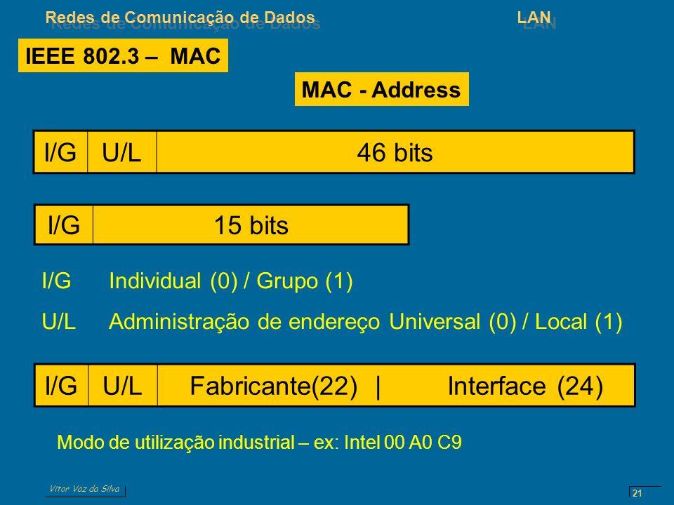 Vitor Vaz da Silva Redes de Comunicação de DadosLAN 21 IEEE 802.3 – MAC I/GU/L46 bits I/G15 bits I/GIndividual (0) / Grupo (1) U/LAdministração de endereço Universal (0) / Local (1) MAC - Address I/GU/LFabricante(22) | Interface (24) Modo de utilização industrial – ex: Intel 00 A0 C9