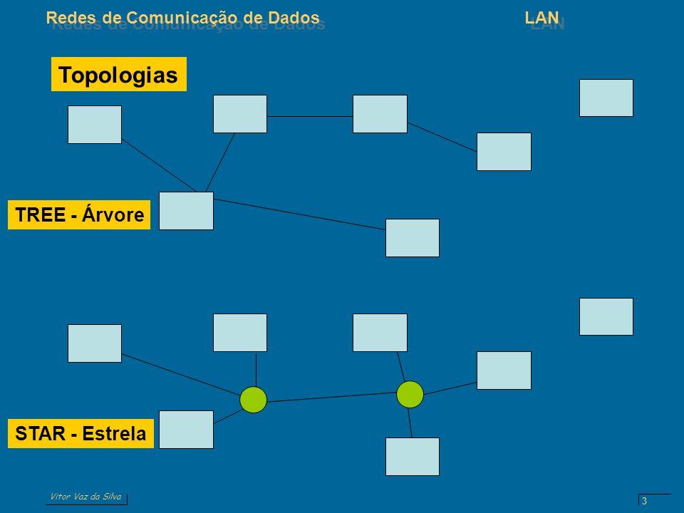 Vitor Vaz da Silva Redes de Comunicação de DadosLAN 3 Topologias STAR - Estrela TREE - Árvore