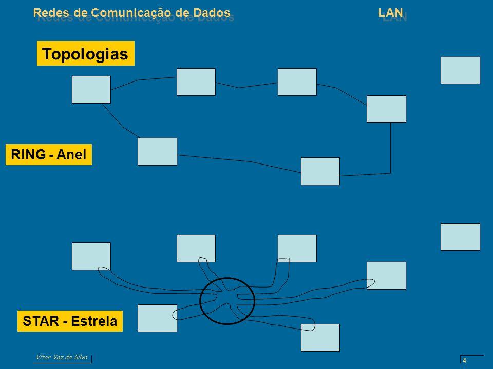 Vitor Vaz da Silva Redes de Comunicação de DadosLAN 4 Topologias STAR - Estrela RING - Anel