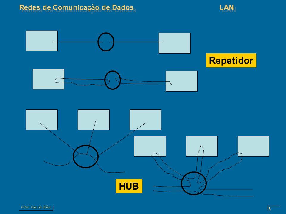 Vitor Vaz da Silva Redes de Comunicação de DadosLAN 5 Repetidor HUB