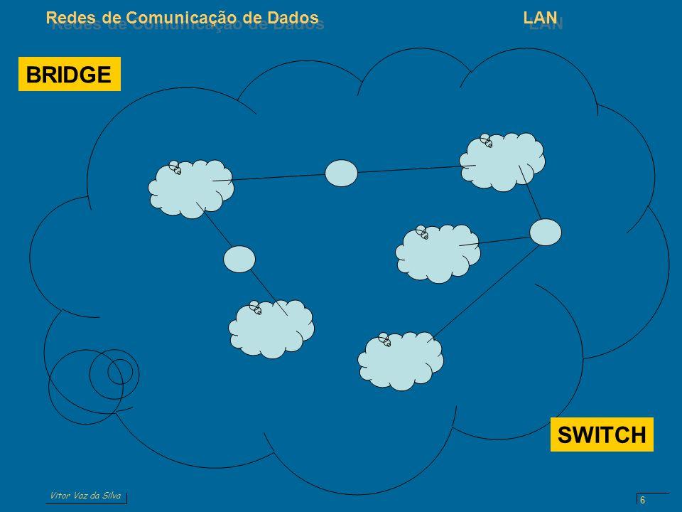 Vitor Vaz da Silva Redes de Comunicação de DadosLAN 6 BRIDGE SWITCH