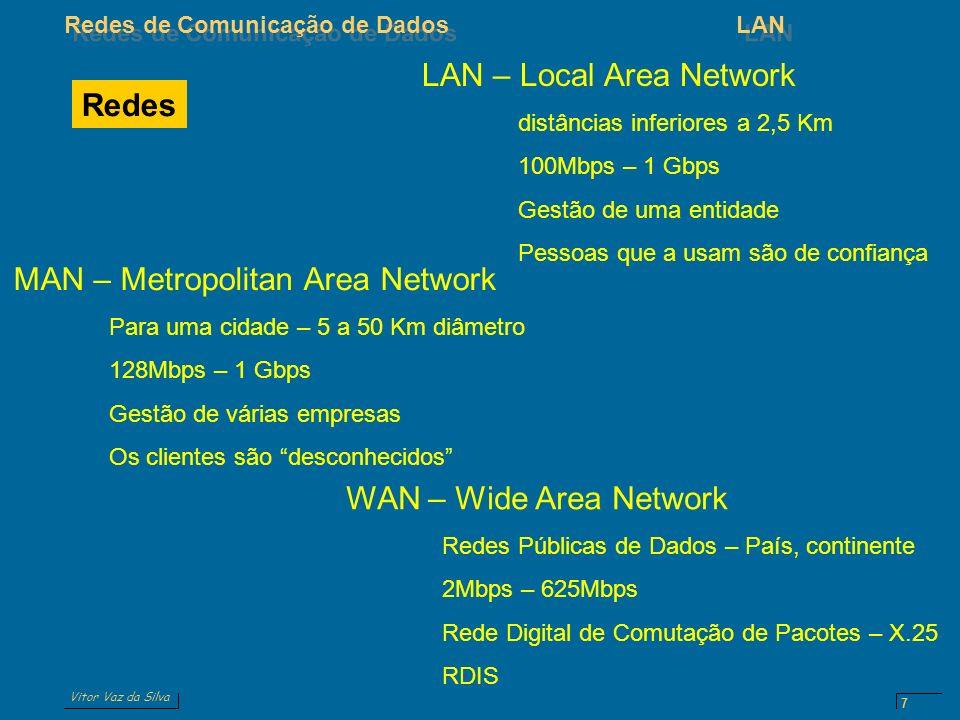 Vitor Vaz da Silva Redes de Comunicação de DadosLAN 7 Redes LAN – Local Area Network distâncias inferiores a 2,5 Km 100Mbps – 1 Gbps Gestão de uma entidade Pessoas que a usam são de confiança WAN – Wide Area Network Redes Públicas de Dados – País, continente 2Mbps – 625Mbps Rede Digital de Comutação de Pacotes – X.25 RDIS MAN – Metropolitan Area Network Para uma cidade – 5 a 50 Km diâmetro 128Mbps – 1 Gbps Gestão de várias empresas Os clientes são desconhecidos