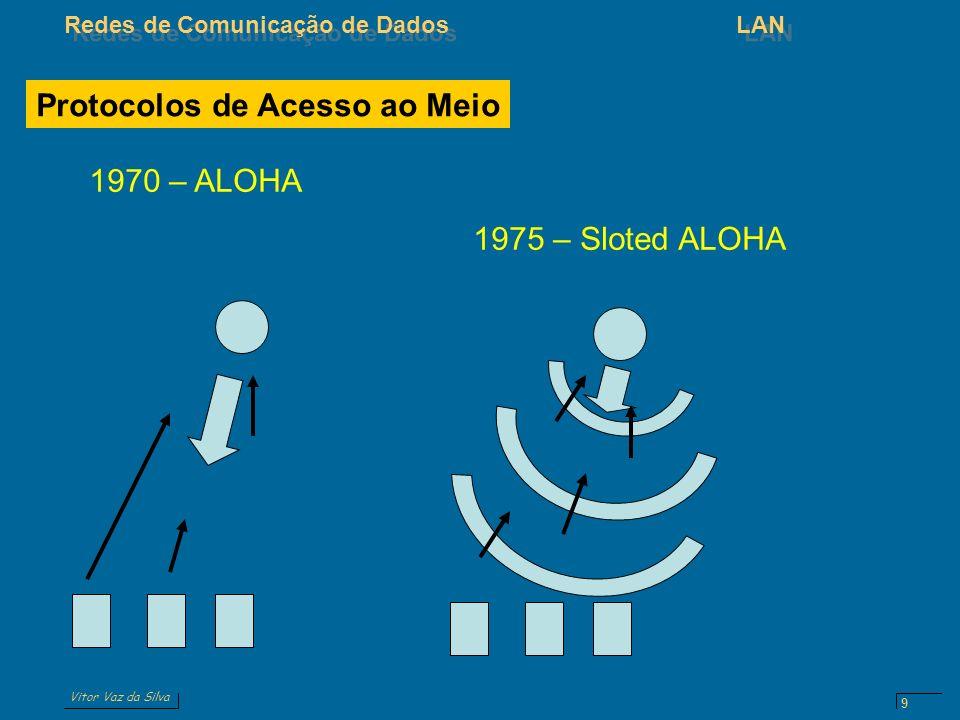 Vitor Vaz da Silva Redes de Comunicação de DadosLAN 9 Protocolos de Acesso ao Meio 1970 – ALOHA 1975 – Sloted ALOHA