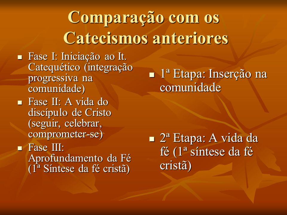 Comparação com os Catecismos anteriores Fase I: Iniciação ao It. Catequético (integração progressiva na comunidade) Fase I: Iniciação ao It. Catequéti