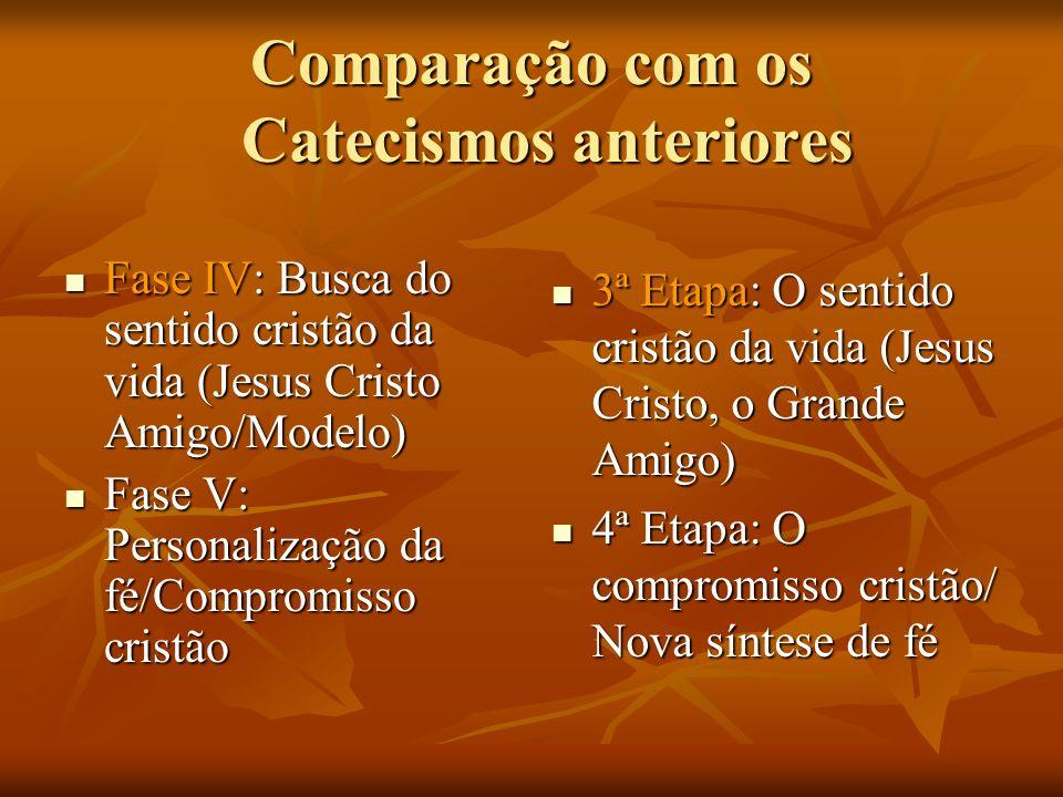Comparação com os Catecismos anteriores Fase IV: Busca do sentido cristão da vida (Jesus Cristo Amigo/Modelo) Fase IV: Busca do sentido cristão da vid
