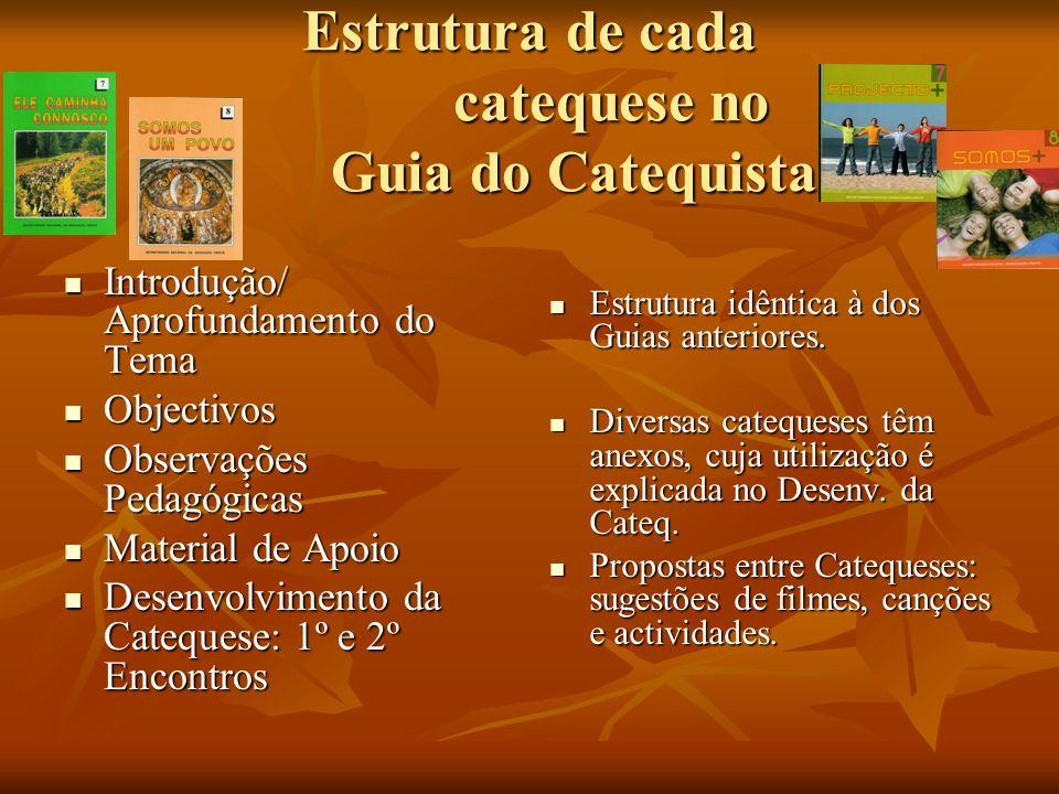 Estrutura de cada catequese no Guia do Catequista Introdução/ Aprofundamento do Tema Introdução/ Aprofundamento do Tema Objectivos Objectivos Observaç