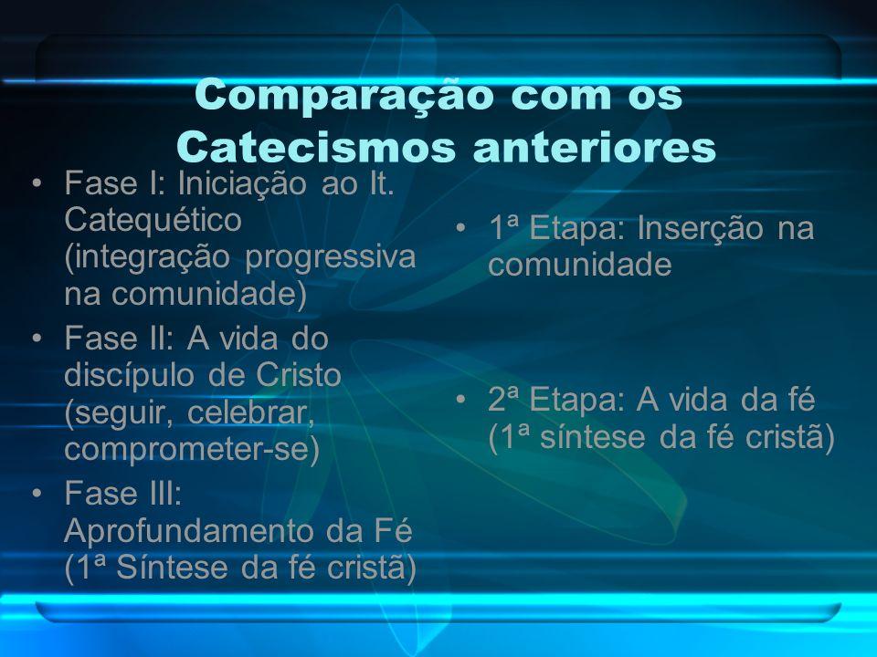 Comparação com os Catecismos anteriores Fase I: Iniciação ao It.