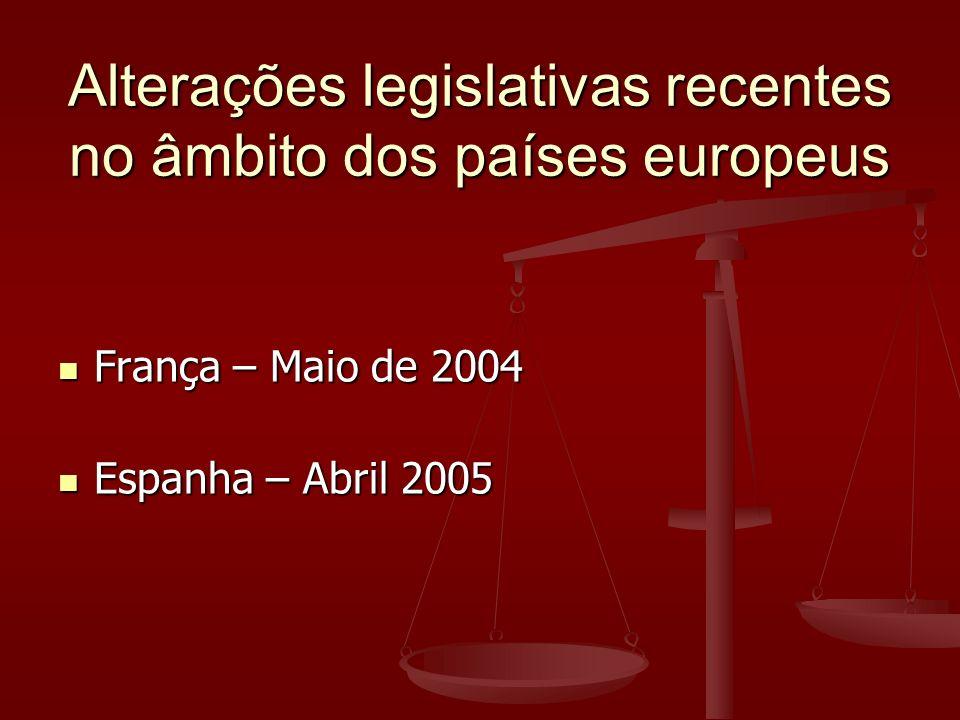 Alterações legislativas recentes no âmbito dos países europeus França – Maio de 2004 França – Maio de 2004 Espanha – Abril 2005 Espanha – Abril 2005