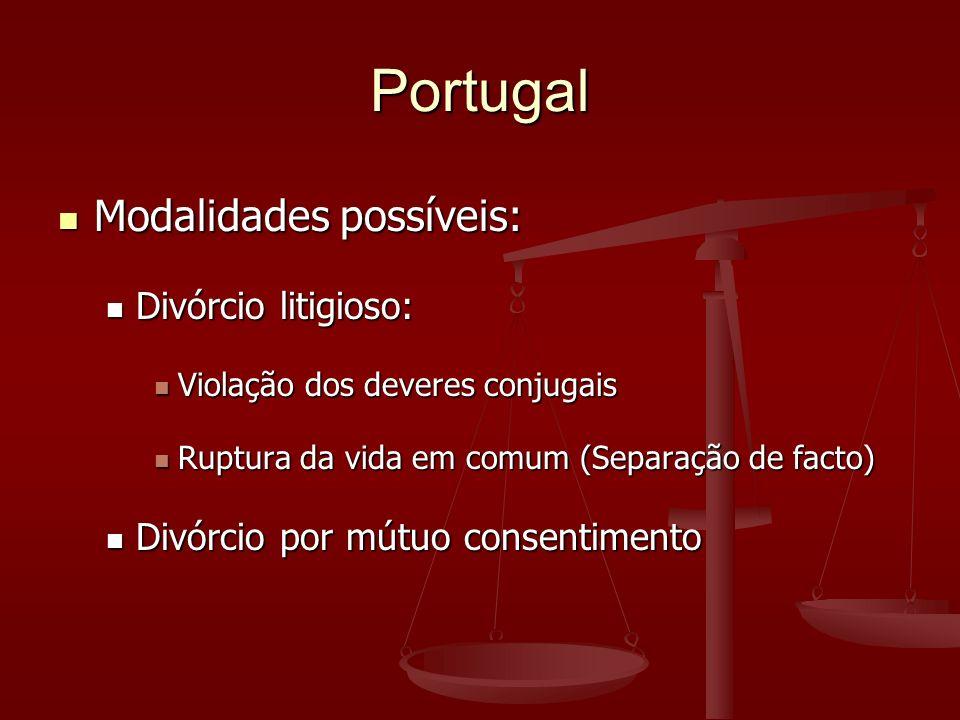 Portugal Modalidades possíveis: Modalidades possíveis: Divórcio litigioso: Divórcio litigioso: Violação dos deveres conjugais Violação dos deveres conjugais Ruptura da vida em comum (Separação de facto) Ruptura da vida em comum (Separação de facto) Divórcio por mútuo consentimento Divórcio por mútuo consentimento