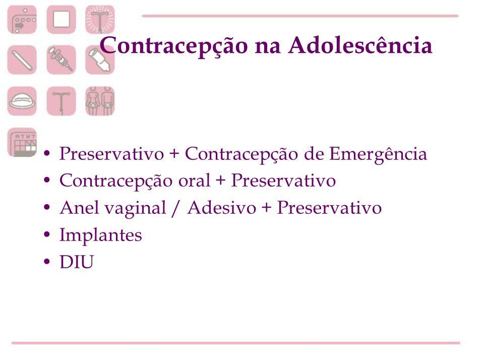 Contracepção na Adolescência Preservativo + Contracepção de Emergência Contracepção oral + Preservativo Anel vaginal / Adesivo + Preservativo Implante