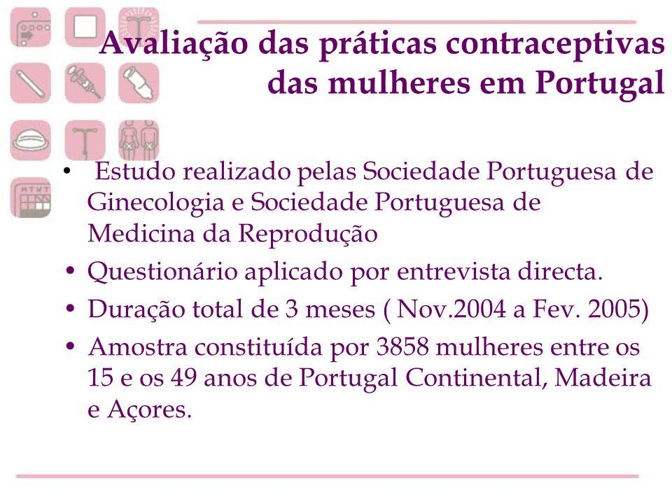 Avaliação das práticas contraceptivas das mulheres em Portugal Estudo realizado pelas Sociedade Portuguesa de Ginecologia e Sociedade Portuguesa de Me