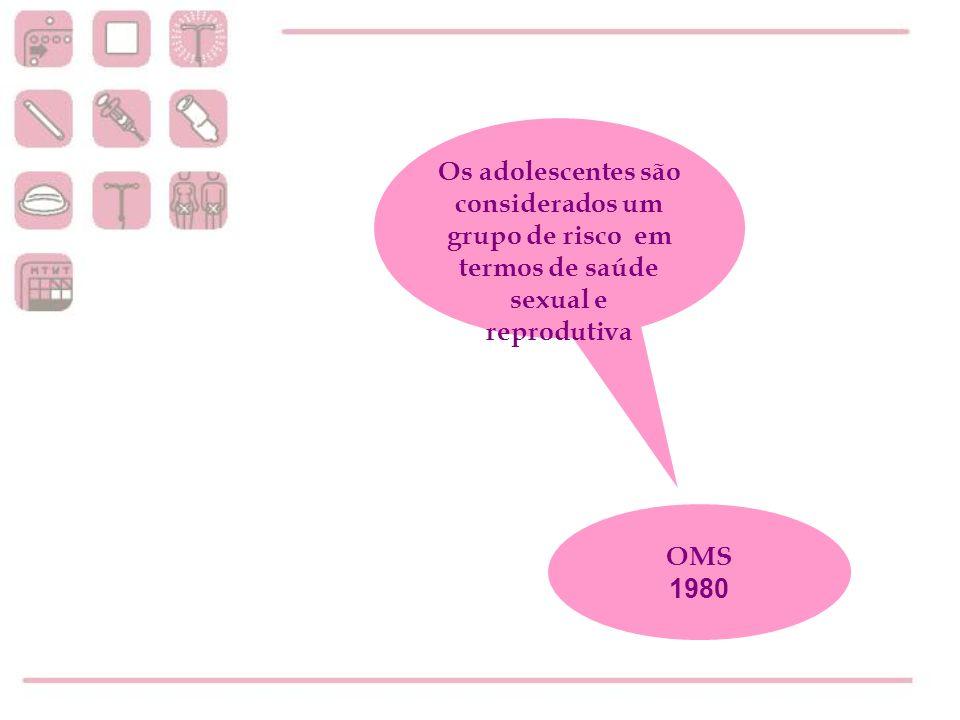 Os adolescentes são considerados um grupo de risco em termos de saúde sexual e reprodutiva OMS 1980