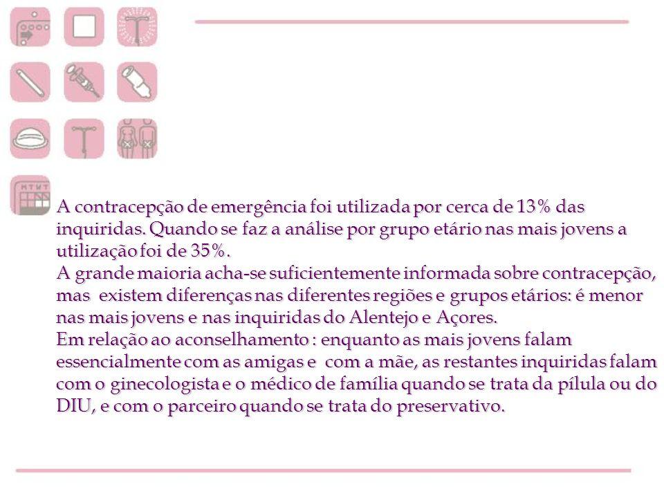 A contracepção de emergência foi utilizada por cerca de 13% das inquiridas. Quando se faz a análise por grupo etário nas mais jovens a utilização foi