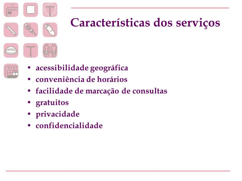Características dos serviços acessibilidade geográfica conveniência de horários facilidade de marcação de consultas gratuitos privacidade confidencial