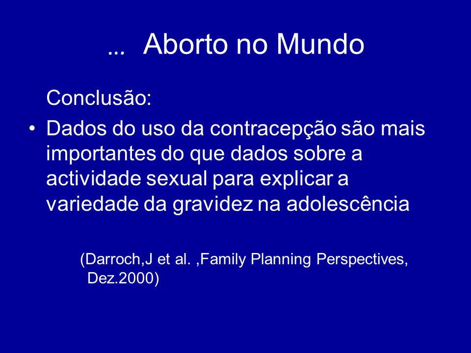 … Aborto no Mundo Conclusão: Dados do uso da contracepção são mais importantes do que dados sobre a actividade sexual para explicar a variedade da gra