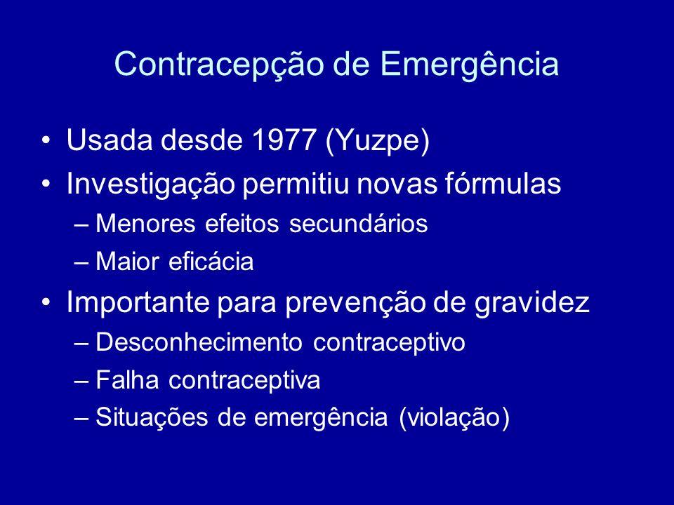 Contracepção de Emergência Usada desde 1977 (Yuzpe) Investigação permitiu novas fórmulas –Menores efeitos secundários –Maior eficácia Importante para