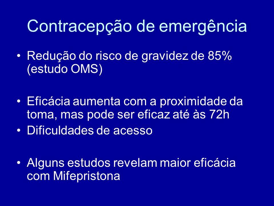 Contracepção de emergência Redução do risco de gravidez de 85% (estudo OMS) Eficácia aumenta com a proximidade da toma, mas pode ser eficaz até às 72h