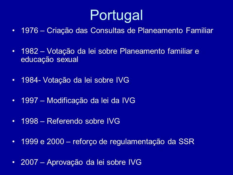 Portugal 1976 – Criação das Consultas de Planeamento Familiar 1982 – Votação da lei sobre Planeamento familiar e educação sexual 1984- Votação da lei