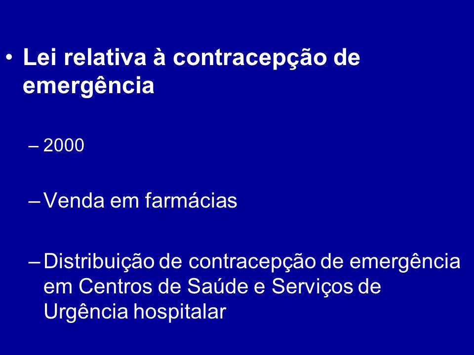 Lei relativa à contracepção de emergência –2000 –Venda em farmácias –Distribuição de contracepção de emergência em Centros de Saúde e Serviços de Urgê