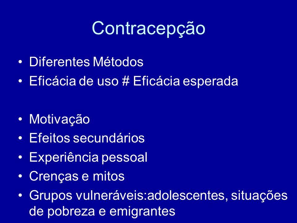 Contracepção Diferentes Métodos Eficácia de uso # Eficácia esperada Motivação Efeitos secundários Experiência pessoal Crenças e mitos Grupos vulneráve