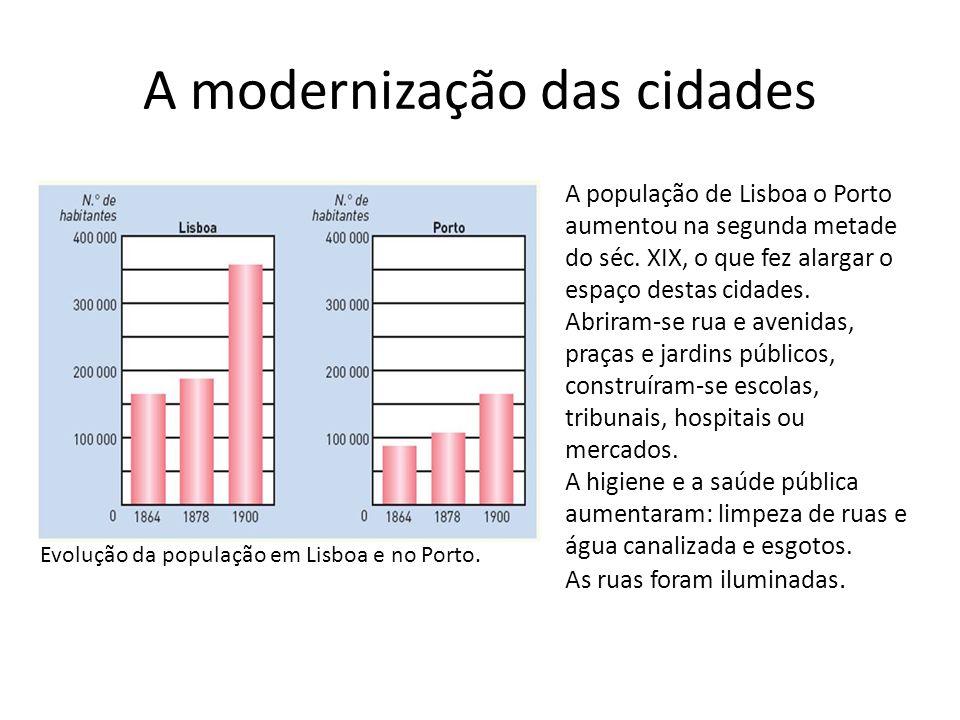 A modernização das cidades Evolução da população em Lisboa e no Porto. A população de Lisboa o Porto aumentou na segunda metade do séc. XIX, o que fez