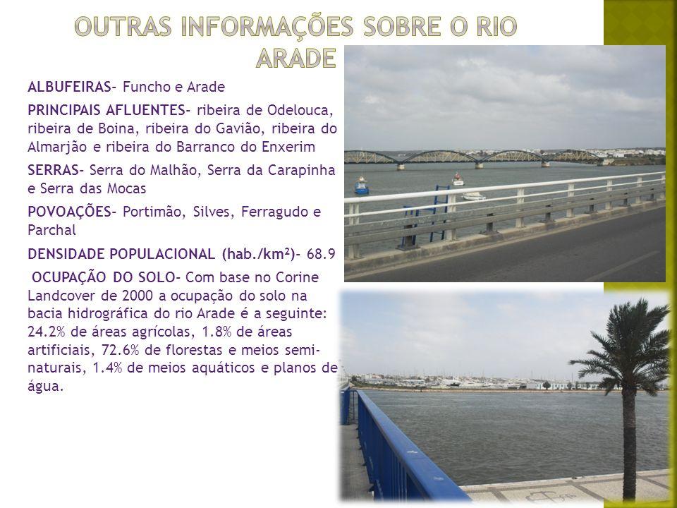 ALBUFEIRAS- Funcho e Arade PRINCIPAIS AFLUENTES- ribeira de Odelouca, ribeira de Boina, ribeira do Gavião, ribeira do Almarjão e ribeira do Barranco do Enxerim SERRAS- Serra do Malhão, Serra da Carapinha e Serra das Mocas POVOAÇÕES- Portimão, Silves, Ferragudo e Parchal DENSIDADE POPULACIONAL (hab./km 2 )- 68.9 OCUPAÇÃO DO SOLO- Com base no Corine Landcover de 2000 a ocupação do solo na bacia hidrográfica do rio Arade é a seguinte: 24.2% de áreas agrícolas, 1.8% de áreas artificiais, 72.6% de florestas e meios semi- naturais, 1.4% de meios aquáticos e planos de água.