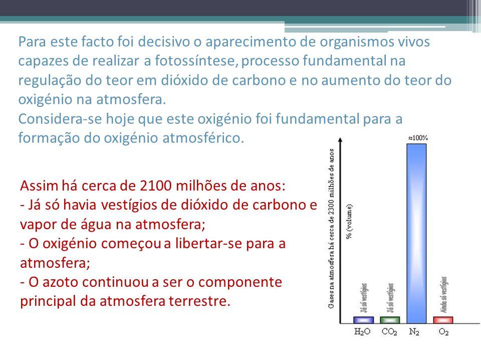 Composição Média da Atmosfera atual Há cerca de 1500 milhões de anos a atmosfera tinha a composição atual.