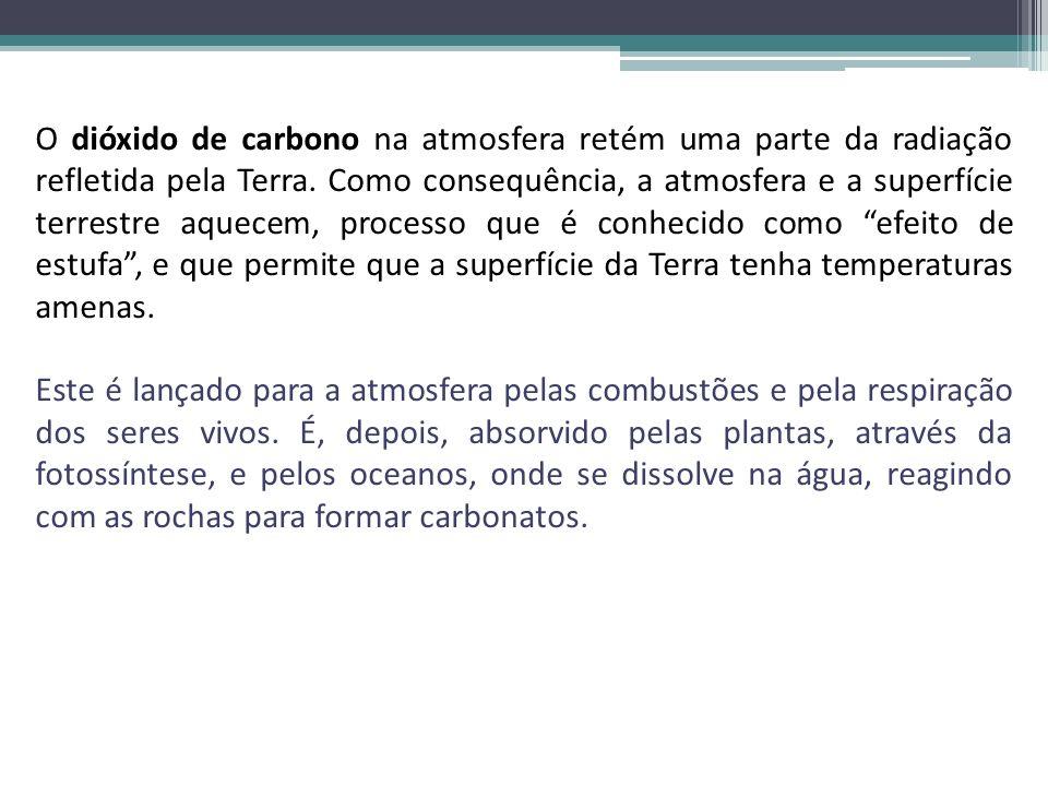 Causas da alteração da concentração dos componentes vestigiais da atmosfera: Desde o início do séc.